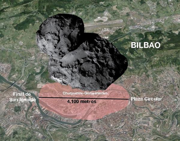 cometa bilbao